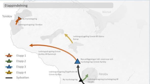 Illustration över Bjärehalvön där lednignarna i projekt Sydsidan ska dras